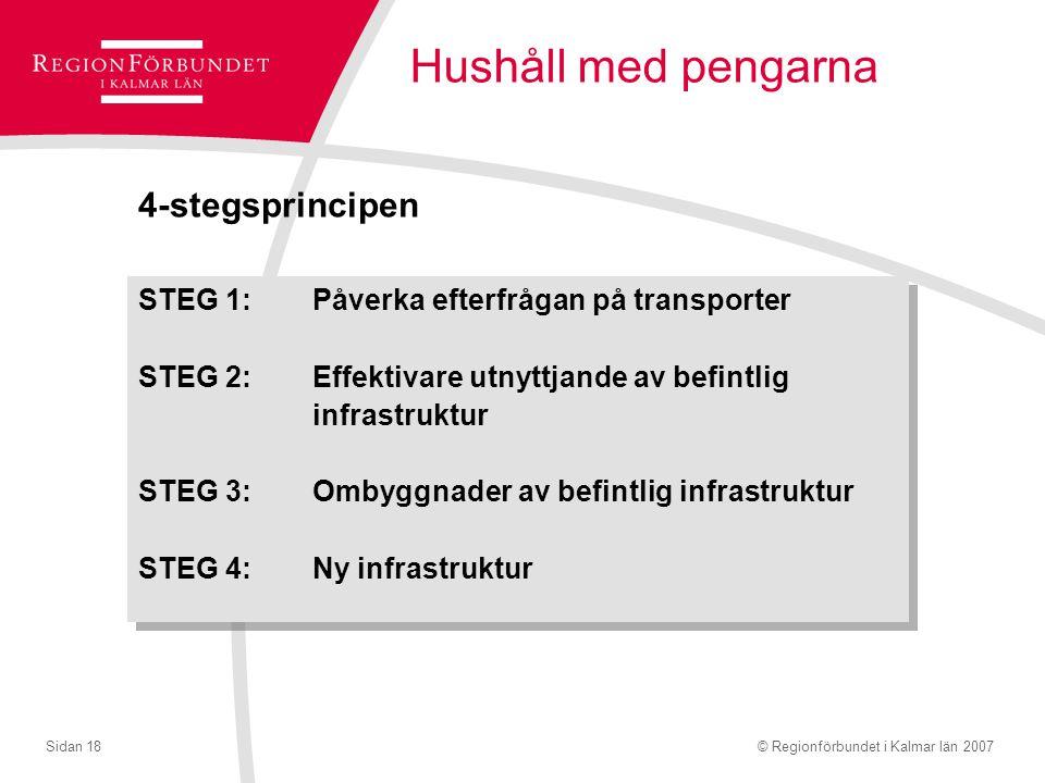 © Regionförbundet i Kalmar län 2007Sidan 18 Hushåll med pengarna STEG 1:Påverka efterfrågan på transporter STEG 2:Effektivare utnyttjande av befintlig infrastruktur STEG 3:Ombyggnader av befintlig infrastruktur STEG 4:Ny infrastruktur STEG 1:Påverka efterfrågan på transporter STEG 2:Effektivare utnyttjande av befintlig infrastruktur STEG 3:Ombyggnader av befintlig infrastruktur STEG 4:Ny infrastruktur 4-stegsprincipen