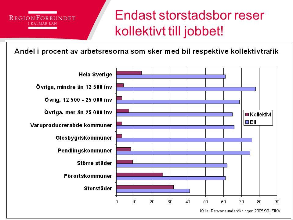 © Regionförbundet i Kalmar län 2007Sidan 7 Hur lång tid tog det?