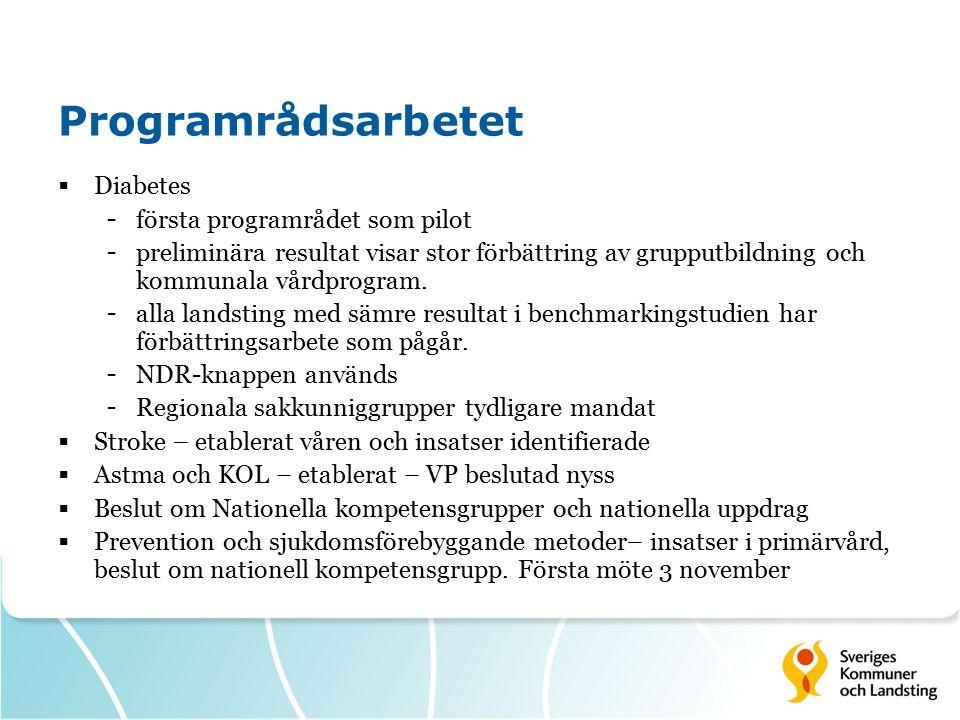 Programrådsarbetet  Diabetes - första programrådet som pilot - preliminära resultat visar stor förbättring av grupputbildning och kommunala vårdprogr