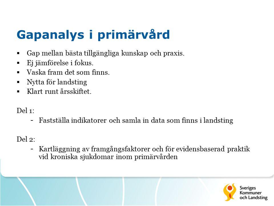 Gapanalys i primärvård  Gap mellan bästa tillgängliga kunskap och praxis.  Ej jämförelse i fokus.  Vaska fram det som finns.  Nytta för landsting