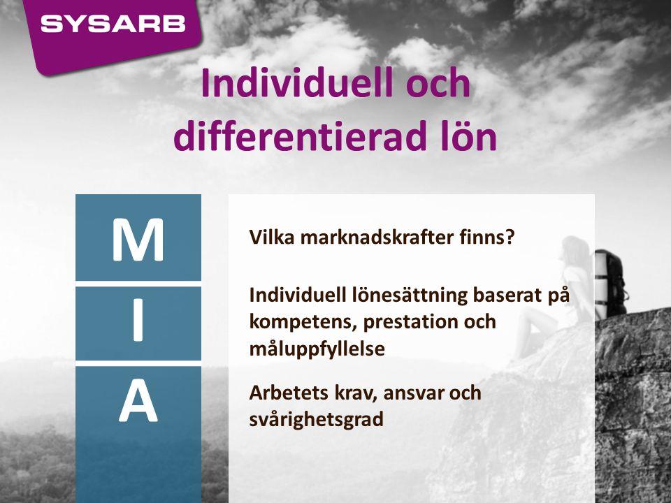 Individuell och differentierad lön MIAMIA Vilka marknadskrafter finns? Individuell lönesättning baserat på kompetens, prestation och måluppfyllelse Ar