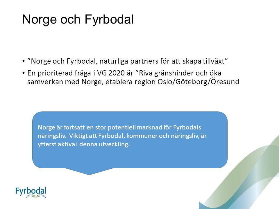 Norge och Fyrbodal Norge och Fyrbodal, naturliga partners för att skapa tillväxt En prioriterad fråga i VG 2020 är Riva gränshinder och öka samverkan med Norge, etablera region Oslo/Göteborg/Öresund Norge är fortsatt en stor potentiell marknad för Fyrbodals näringsliv.