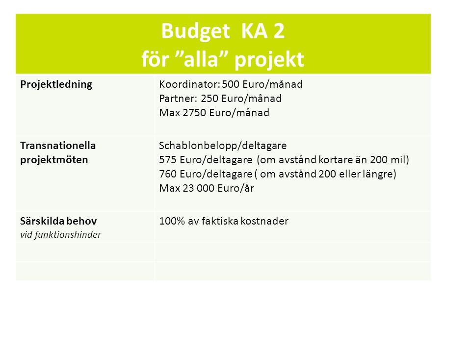 Sv Budget KA 2 för alla projekt ProjektledningKoordinator: 500 Euro/månad Partner: 250 Euro/månad Max 2750 Euro/månad Transnationella projektmöten Schablonbelopp/deltagare 575 Euro/deltagare (om avstånd kortare än 200 mil) 760 Euro/deltagare ( om avstånd 200 eller längre) Max 23 000 Euro/år Särskilda behov vid funktionshinder 100% av faktiska kostnader