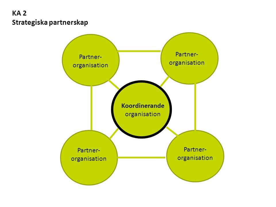 Sv Strategiska partnerskap Möta gemensamma utmaningar och behov Koppling till nationella och europeiska mål/policy Tillsammans med andra utveckla, förädla, sprida nytänkande (idéer, metoder och produkter) Stor frihet att sätta ihop sitt partnerskap Tvärsektoriella samarbeten önskvärda Resor (mobiliteter) möjliga men nedtonade Fokus på resultat och förändring; överförbarhet Särskilda regler runt område SKOLA Förenklad budget - Schablonbelopp Utmärkande för KA2