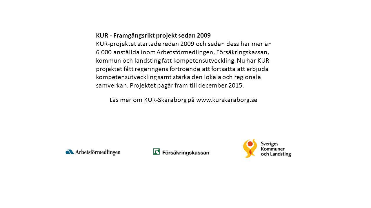Läs mer om KUR-Skaraborg på www.kurskaraborg.se KUR - Framgångsrikt projekt sedan 2009 KUR-projektet startade redan 2009 och sedan dess har mer än 6 000 anställda inom Arbetsförmedlingen, Försäkringskassan, kommun och landsting fått kompetensutveckling.