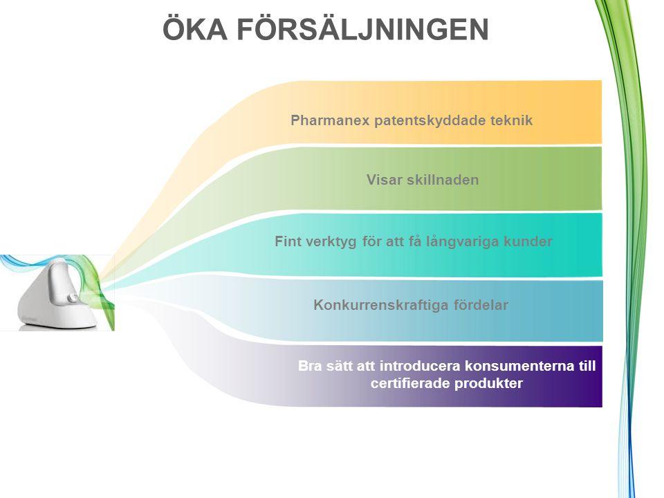 ÖKA FÖRSÄLJNINGEN Fint verktyg för att få långvariga kunder Konkurrenskraftiga fördelar Pharmanex patentskyddade teknik Visar skillnaden Bra sätt att introducera konsumenterna till certifierade produkter