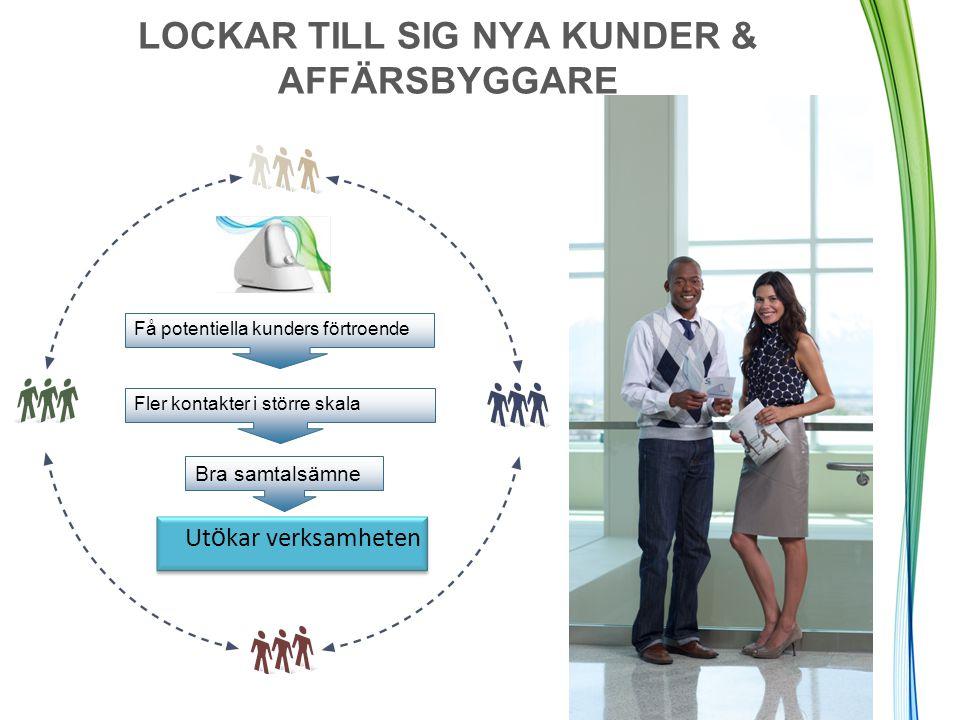 LOCKAR TILL SIG NYA KUNDER & AFFÄRSBYGGARE Ut ö kar verksamheten Fler kontakter i större skala Få potentiella kunders förtroende Bra samtalsämne