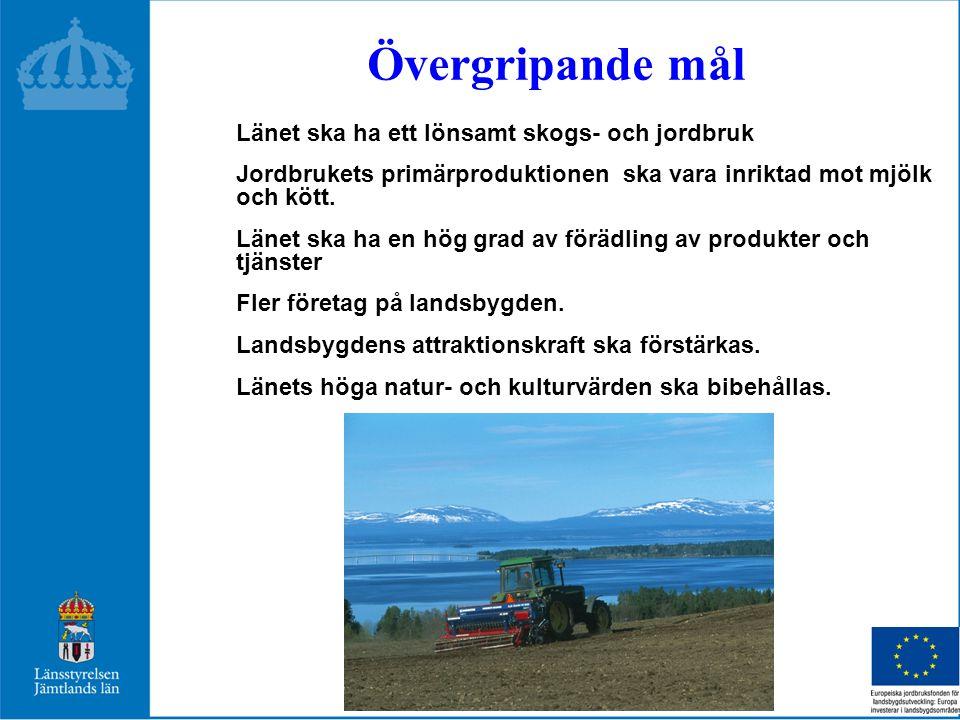 Övergripande mål Länet ska ha ett lönsamt skogs- och jordbruk Jordbrukets primärproduktionen ska vara inriktad mot mjölk och kött.