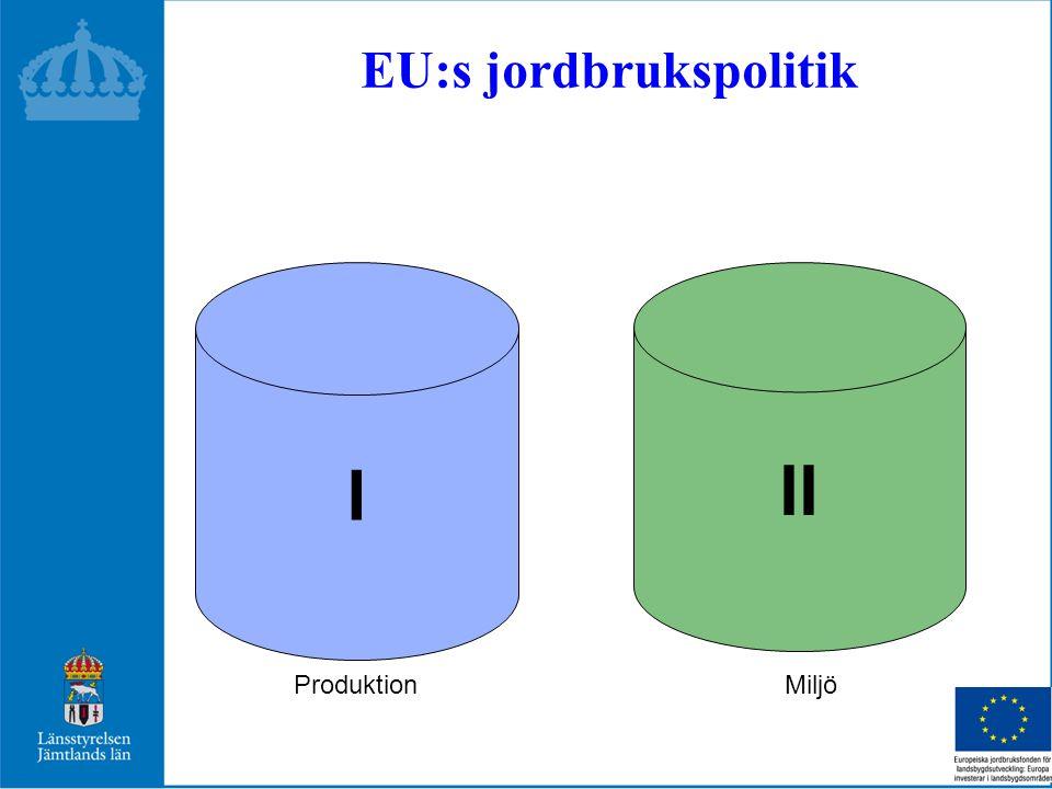EU:s jordbrukspolitik I II ProduktionMiljö