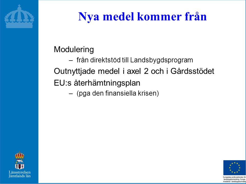 Nya medel kommer från Modulering –från direktstöd till Landsbygdsprogram Outnyttjade medel i axel 2 och i Gårdsstödet EU:s återhämtningsplan –(pga den finansiella krisen)