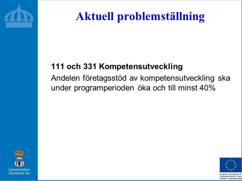 Aktuell problemställning 111 och 331 Kompetensutveckling Andelen företagsstöd av kompetensutveckling ska under programperioden öka och till minst 40%