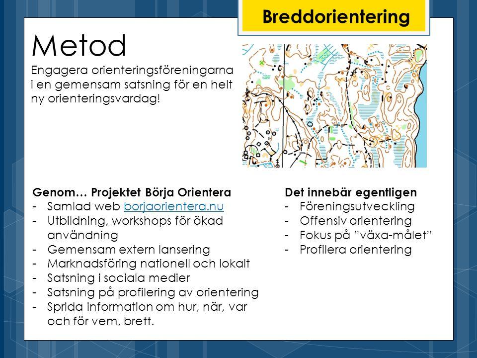 Metod Engagera orienteringsföreningarna i en gemensam satsning för en helt ny orienteringsvardag.