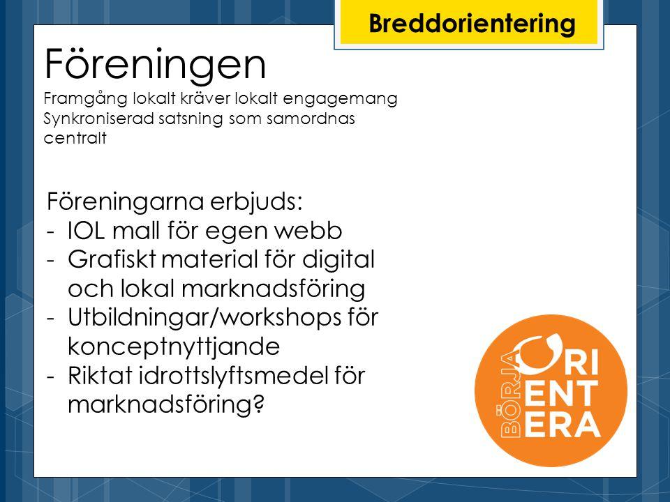 Föreningen Framgång lokalt kräver lokalt engagemang Synkroniserad satsning som samordnas centralt Föreningarna erbjuds: -IOL mall för egen webb -Grafiskt material för digital och lokal marknadsföring -Utbildningar/workshops för konceptnyttjande -Riktat idrottslyftsmedel för marknadsföring.