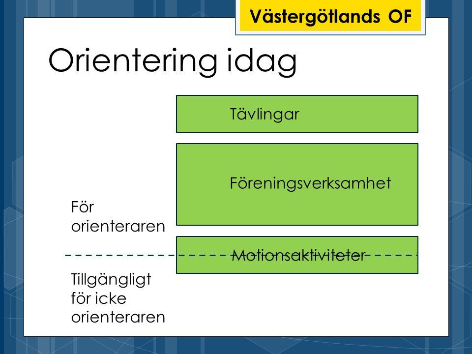 Orientering idag Föreningsverksamhet Tävlingar Motionsaktiviteter För orienteraren Tillgängligt för icke orienteraren Västergötlands OF