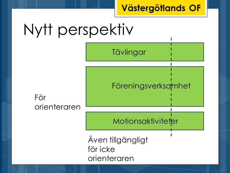 Föreningsverksamhet Tävlingar Motionsaktiviteter Även tillgängligt för icke orienteraren För orienteraren Nytt perspektiv Västergötlands OF