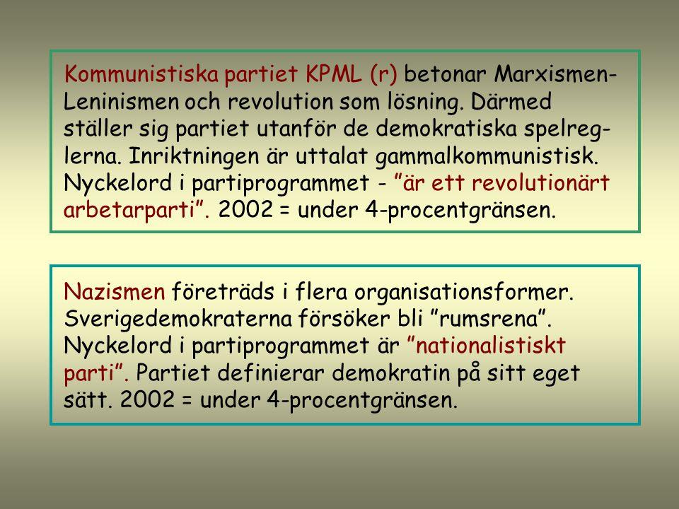 Kommunistiska partiet KPML (r) betonar Marxismen- Leninismen och revolution som lösning. Därmed ställer sig partiet utanför de demokratiska spelreg- l