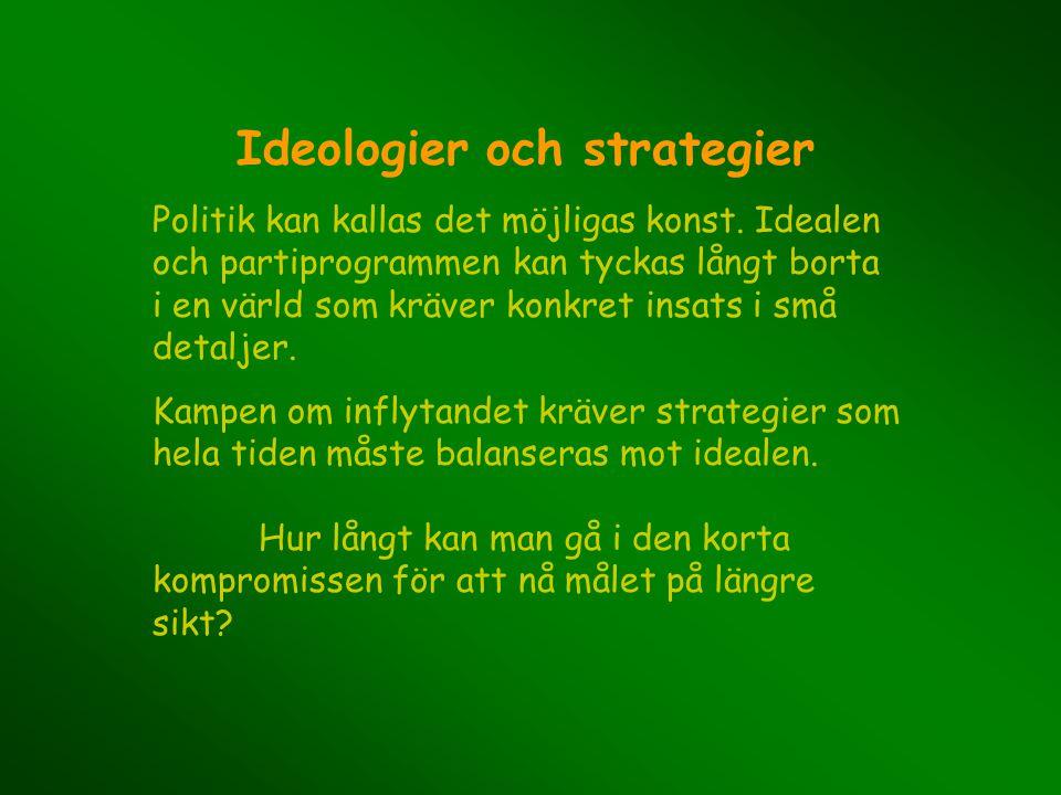 Ideologier och strategier Politik kan kallas det möjligas konst.