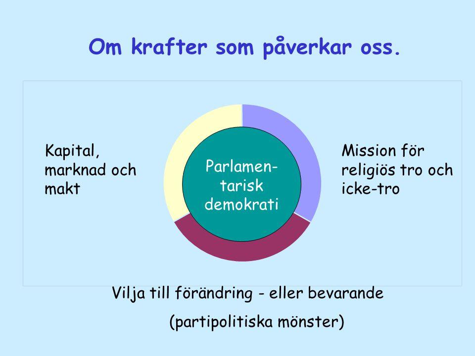 Om krafter som påverkar oss. Kapital, marknad och makt Mission för religiös tro och icke-tro Vilja till förändring - eller bevarande (partipolitiska m