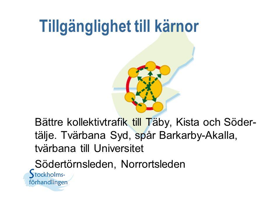 Tillgänglighet till kärnor Bättre kollektivtrafik till Täby, Kista och Söder- tälje. Tvärbana Syd, spår Barkarby-Akalla, tvärbana till Universitet Söd