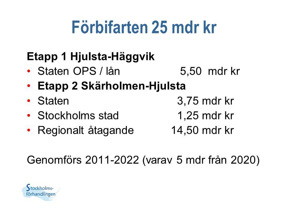 Förbifarten 25 mdr kr Etapp 1 Hjulsta-Häggvik Staten OPS / lån 5,50 mdr kr Etapp 2 Skärholmen-Hjulsta Staten 3,75 mdr kr Stockholms stad 1,25 mdr kr R