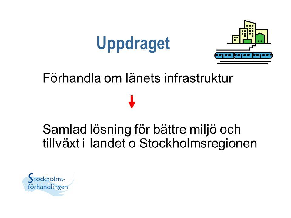 Uppdraget Förhandla om länets infrastruktur Samlad lösning för bättre miljö och tillväxt i landet o Stockholmsregionen
