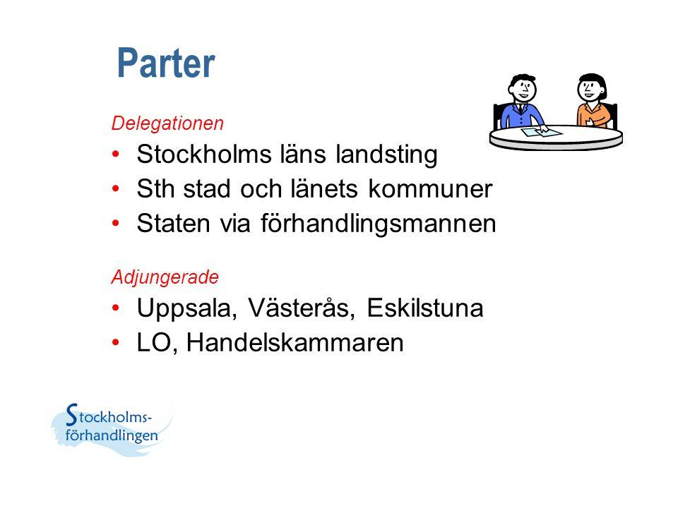 Parter Delegationen Stockholms läns landsting Sth stad och länets kommuner Staten via förhandlingsmannen Adjungerade Uppsala, Västerås, Eskilstuna LO,