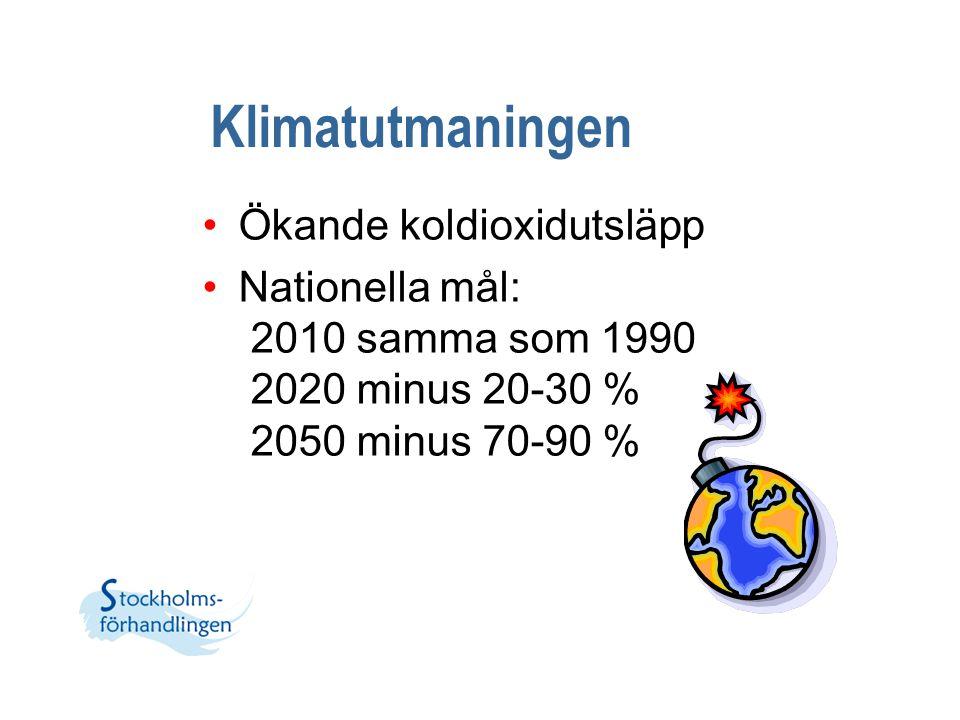 Klimatutmaningen Ökande koldioxidutsläpp Nationella mål: 2010 samma som 1990 2020 minus 20-30 % 2050 minus 70-90 %
