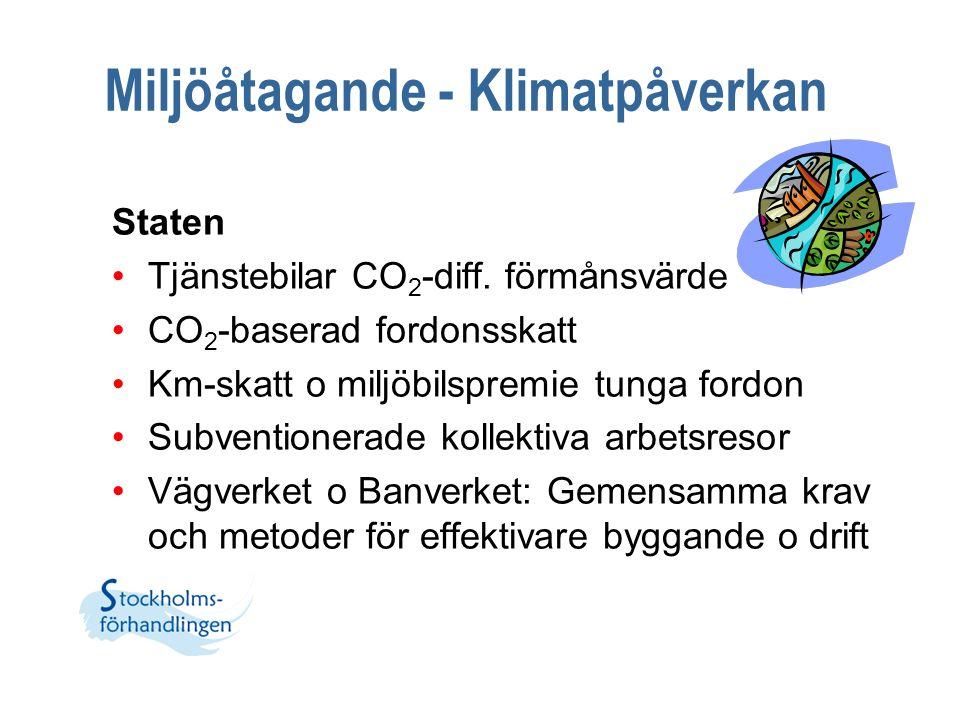 Miljöåtagande - Klimatpåverkan Staten Tjänstebilar CO 2 -diff. förmånsvärde CO 2 -baserad fordonsskatt Km-skatt o miljöbilspremie tunga fordon Subvent