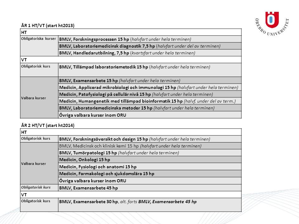 ÅR 1 HT/VT (start ht2013) HT Obligatoriska kurser BMLV, Forskningsprocessen 15 hp (halvfart under hela terminen) BMLV, Laboratoriemedicinsk diagnostik 7,5 hp (halvfart under del av terminen) BMLV, Handledarutbilning, 7,5 hp (kvartsfart under hela terminen) VT Obligatorisk kurs BMLV, Tillämpad laboratoriemetodik 15 hp (halvfart under hela terminen) Valbara kurser BMLV, Examensarbete 15 hp (halvfart under hela terminen) Medicin, Applicerad mikrobiologi och immunologi 15 hp (halvfart under hela terminen) Medicin, Patofysiologi på cellulär nivå 15 hp (halvfart under hela terminen) Medicin, Humangenetik med tillämpad bioinformatik 15 hp (halvf.