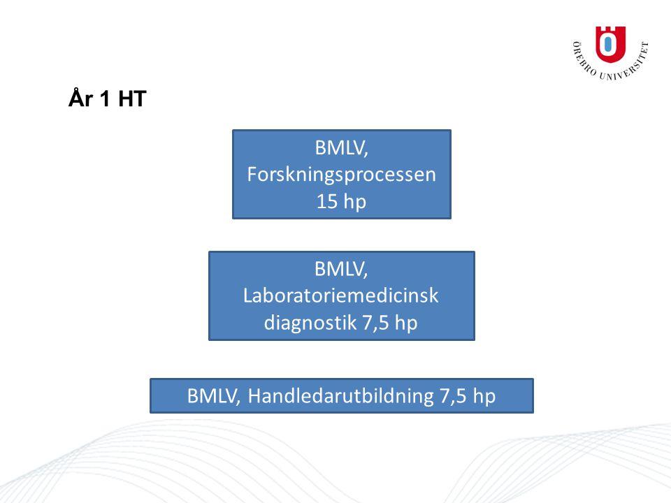 År 1 HT BMLV, Forskningsprocessen 15 hp BMLV, Handledarutbildning 7,5 hp BMLV, Laboratoriemedicinsk diagnostik 7,5 hp
