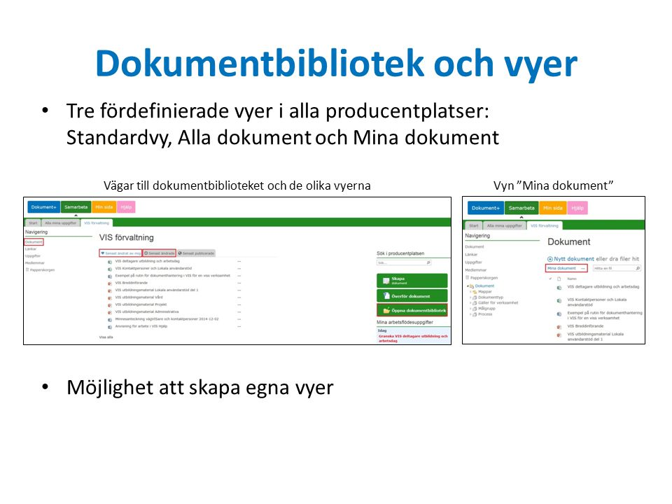 Dokumentbibliotek och vyer Tre fördefinierade vyer i alla producentplatser: Standardvy, Alla dokument och Mina dokument Möjlighet att skapa egna vyer Vägar till dokumentbiblioteket och de olika vyernaVyn Mina dokument