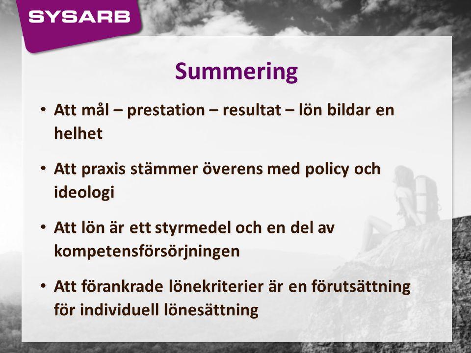 Summering Att mål – prestation – resultat – lön bildar en helhet Att praxis stämmer överens med policy och ideologi Att lön är ett styrmedel och en de