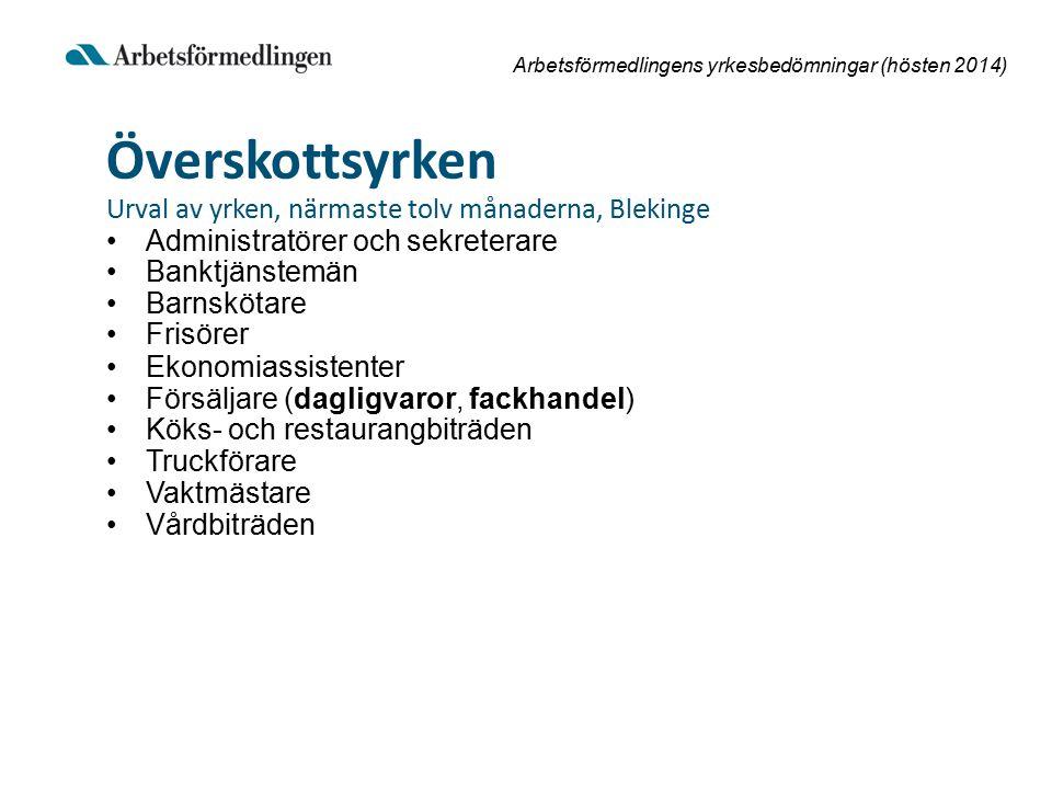 Arbetsförmedlingens yrkesbedömningar (hösten 2014) Överskottsyrken Urval av yrken, närmaste tolv månaderna, Blekinge Administratörer och sekreterare B