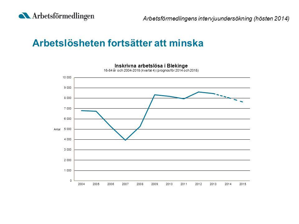 Arbetsförmedlingens intervjuundersökning (hösten 2014) Arbetslösheten fortsätter att minska
