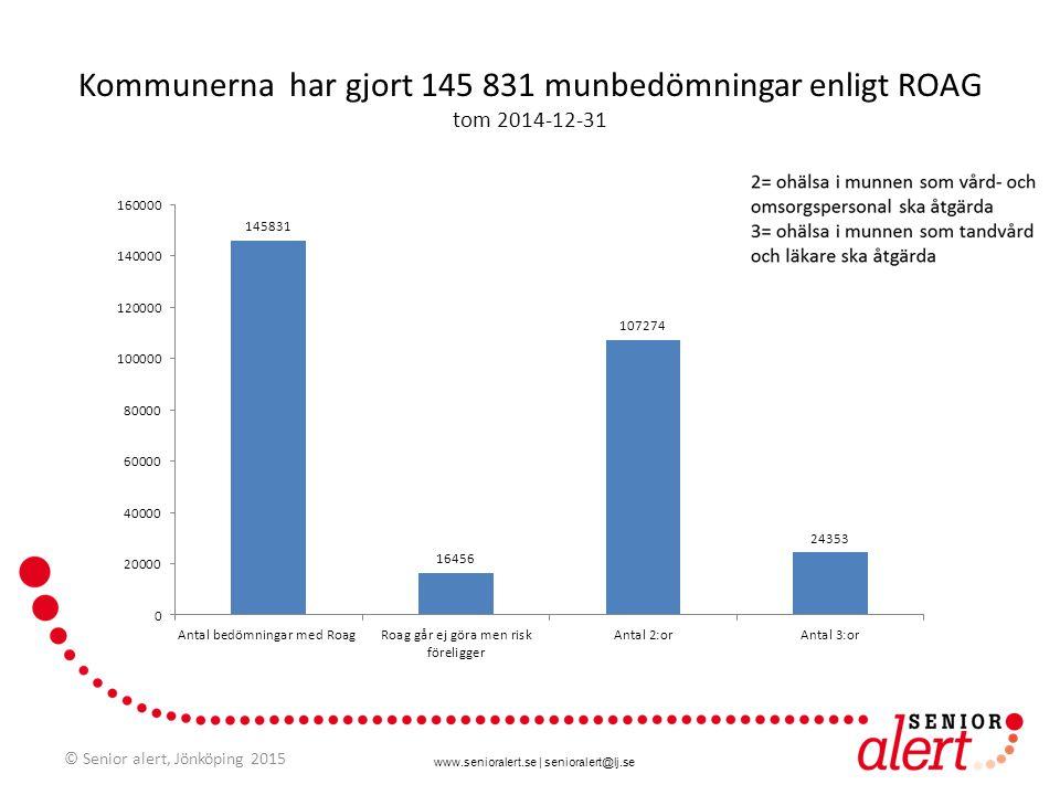 www.senioralert.se | senioralert@lj.se Kommunerna har gjort 145 831 munbedömningar enligt ROAG tom 2014-12-31 © Senior alert, Jönköping 2015