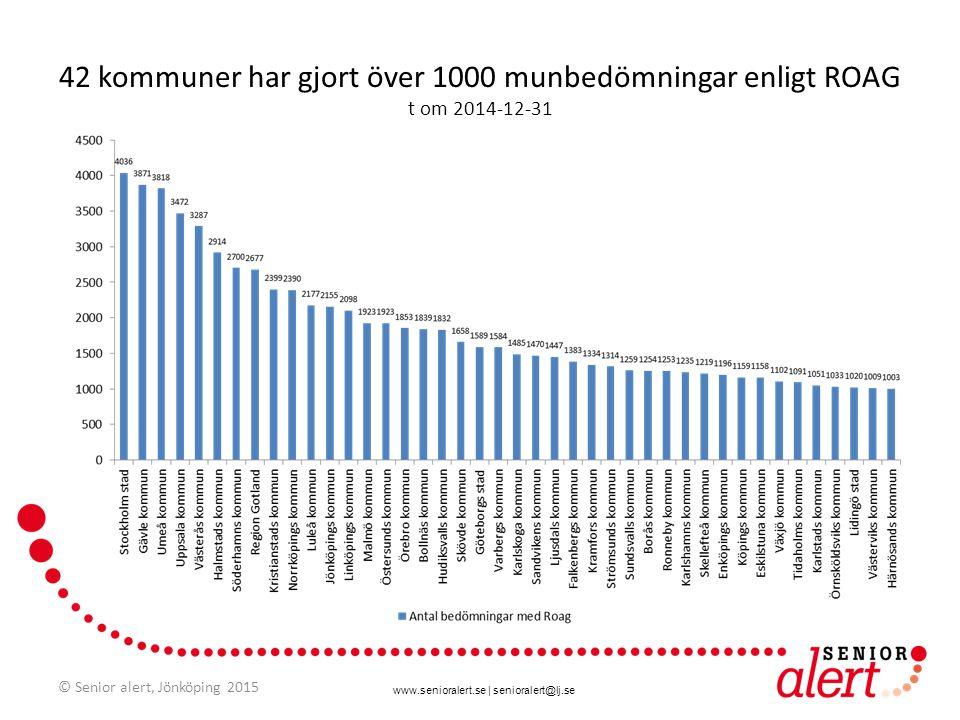 www.senioralert.se | senioralert@lj.se 42 kommuner har gjort över 1000 munbedömningar enligt ROAG t om 2014-12-31 © Senior alert, Jönköping 2015