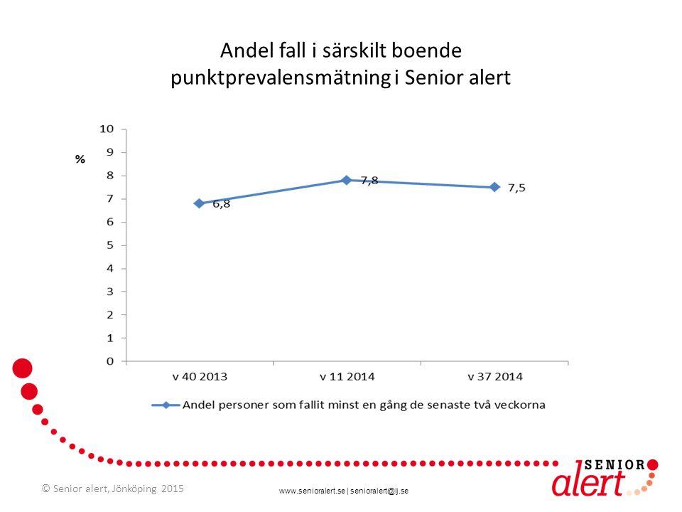 www.senioralert.se | senioralert@lj.se Andel fall i särskilt boende punktprevalensmätning i Senior alert © Senior alert, Jönköping 2015