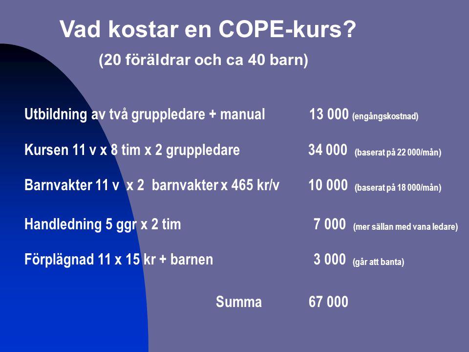 Vad kostar en COPE-kurs? (20 föräldrar och ca 40 barn) Utbildning av två gruppledare + manual 13 000 (engångskostnad) Kursen 11 v x 8 tim x 2 gruppled