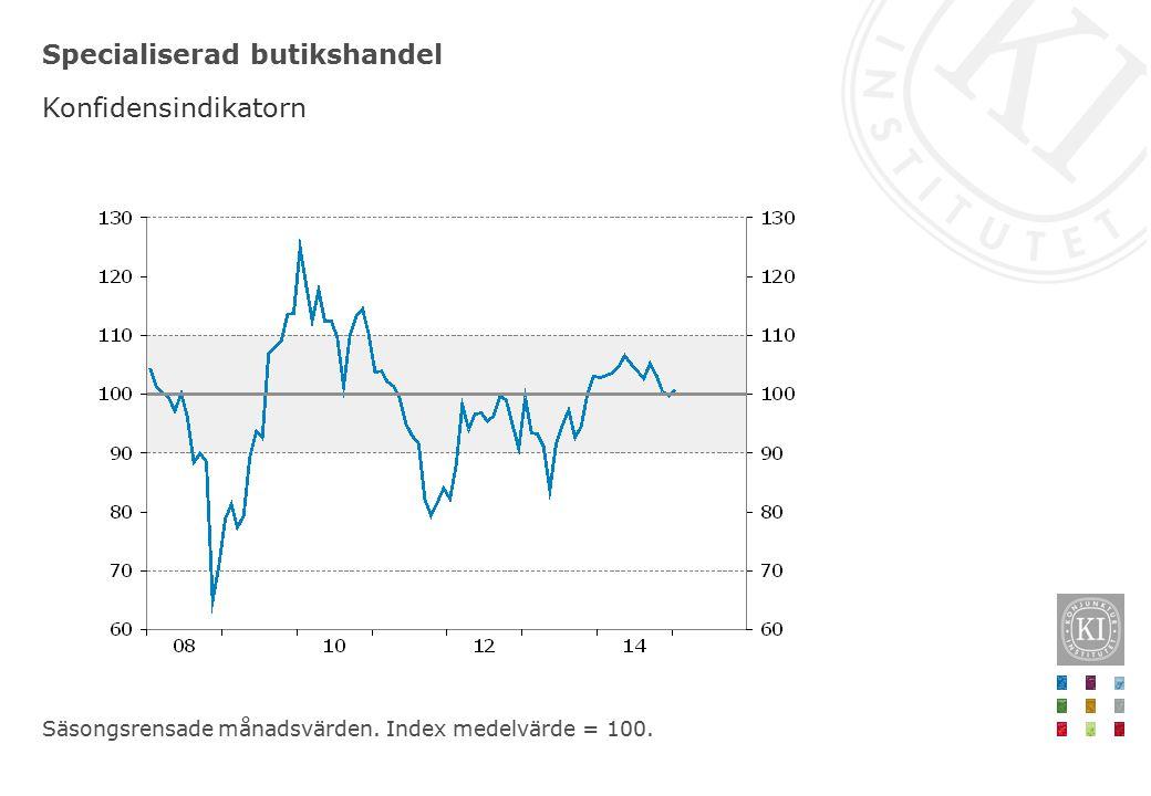 Specialiserad butikshandel Konfidensindikatorn Säsongsrensade månadsvärden. Index medelvärde = 100.