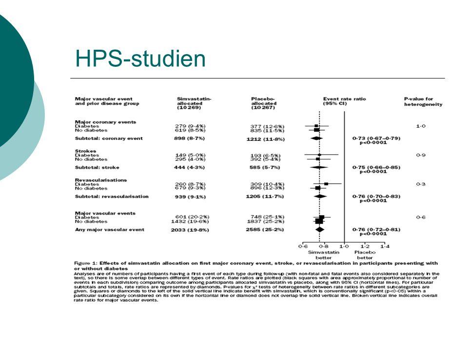 HPS-studien