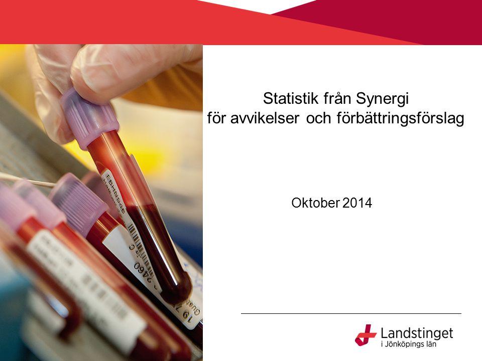 Statistik från Synergi för avvikelser och förbättringsförslag Oktober 2014