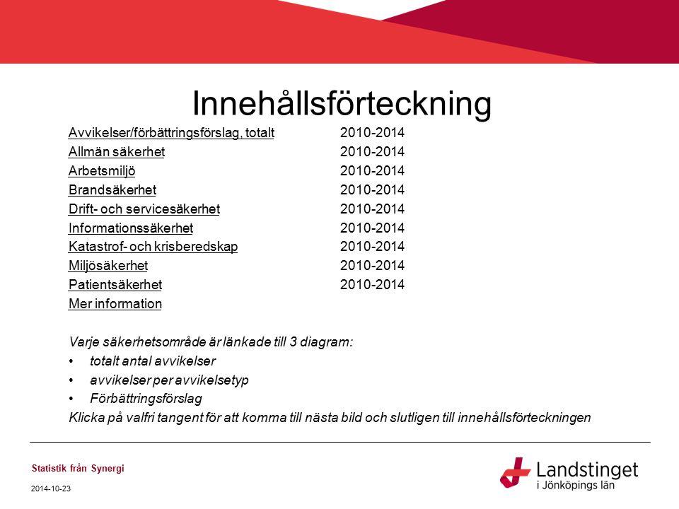 Innehållsförteckning 2014-10-23 Statistik från Synergi Avvikelser/förbättringsförslag, totaltAvvikelser/förbättringsförslag, totalt2010-2014 Allmän sä