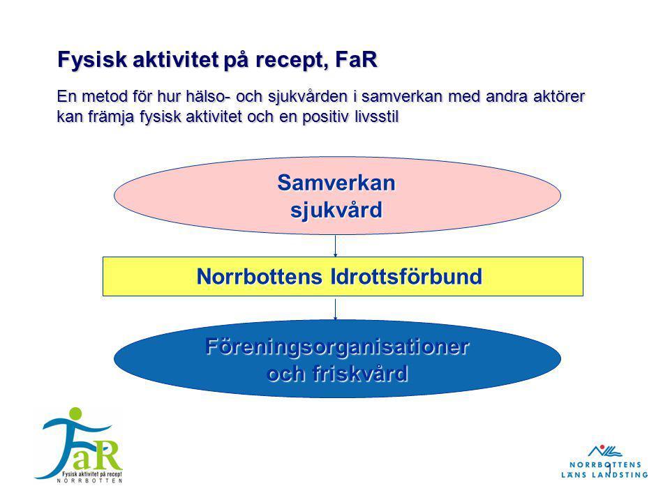 1 Fysisk aktivitet på recept, FaR Samverkansjukvård Föreningsorganisationer och friskvård Norrbottens Idrottsförbund En metod för hur hälso- och sjukvården i samverkan med andra aktörer kan främja fysisk aktivitet och en positiv livsstil