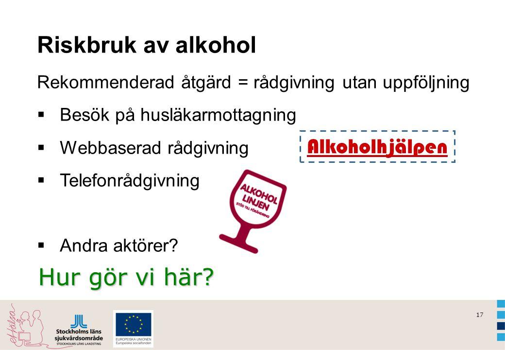 17 Riskbruk av alkohol Rekommenderad åtgärd = rådgivning utan uppföljning  Besök på husläkarmottagning  Webbaserad rådgivning  Telefonrådgivning 