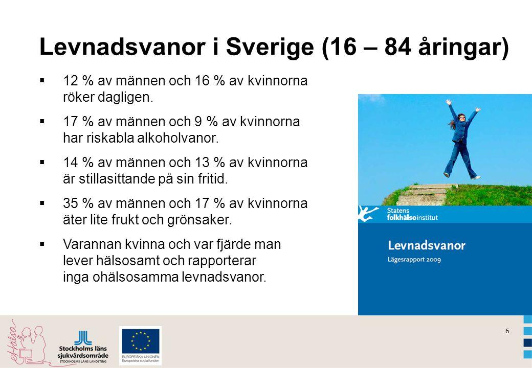 6 Levnadsvanor i Sverige (16 – 84 åringar)  12 % av männen och 16 % av kvinnorna röker dagligen.  17 % av männen och 9 % av kvinnorna har riskabla a