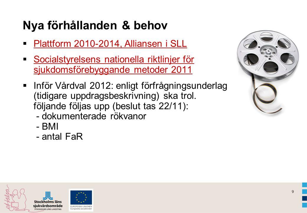 9 Nya förhållanden & behov  Plattform 2010-2014, Alliansen i SLL Plattform 2010-2014, Alliansen i SLL  Socialstyrelsens nationella riktlinjer för sj