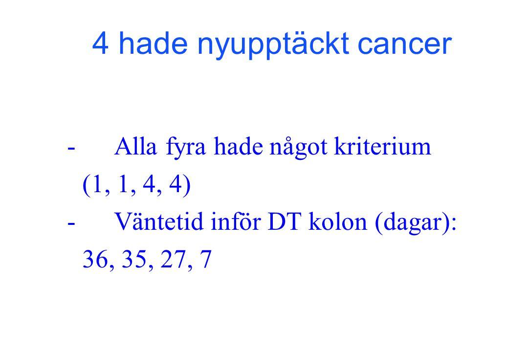 - -Alla fyra hade något kriterium (1, 1, 4, 4) - -Väntetid inför DT kolon (dagar): 36, 35, 27, 7 4 hade nyupptäckt cancer