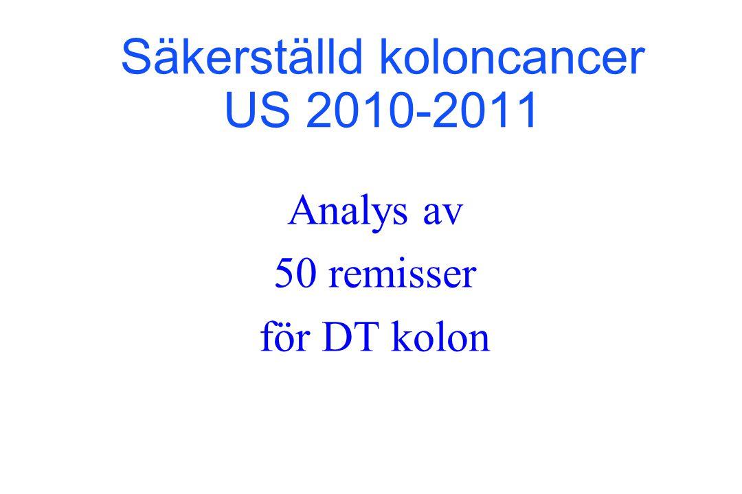 Analys av 50 remisser för DT kolon Säkerställd koloncancer US 2010-2011