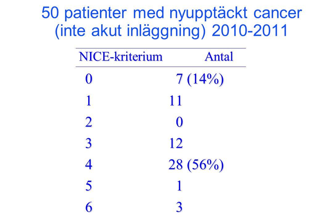 NICE-kriterium Antal NICE-kriterium Antal 0 7 (14%) 111 2 0 312 428 (56%) 5 1 6 3 50 patienter med nyupptäckt cancer (inte akut inläggning) 2010-2011