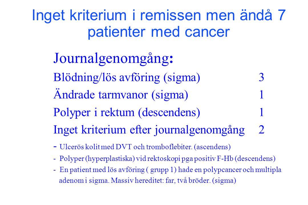 Journalgenomgång: Blödning/lös avföring (sigma)3 Ändrade tarmvanor (sigma)1 Polyper i rektum (descendens)1 Inget kriterium efter journalgenomgång2 - U